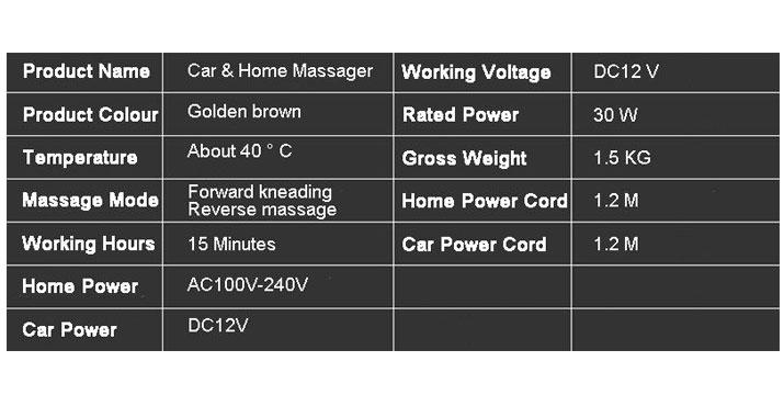 26,90€ από 35,90€ για ένα Ηλεκτρικό Μαξιλάρι με 4 κεφαλές για Μασάζ, από την DoneDeals Goods με ΔΩΡΕΑΝ πανελλαδική αποστολή στο χώρο σας.