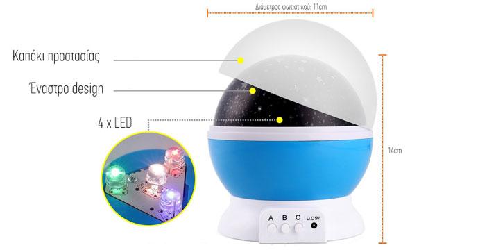 14,90€ από 19,90€ για ένα Περιστρεφόμενο Φωτιστικό Δωματίου με Projector σε τρία χρώματα, από την DoneDeals Goods με ΔΩΡΕΑΝ πανελλαδική αποστολή στο χώρο σας.