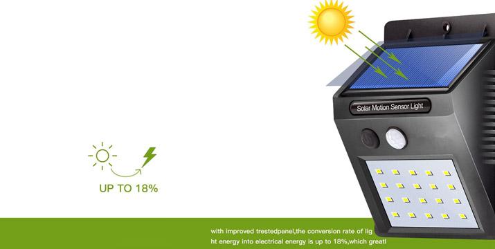 7,90€ από 13,90€ για ένα Ηλιακό Φωτιστικό με Ανιχνευτή Κίνησης, με παραλαβή από το κατάστημα Magic Hole στο Παγκράτι και με δυνατότητα πανελλαδικής αποστολής.