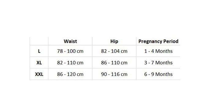 15,90€ από 24,90€ για Ρυθμιζόμενα Εσώρουχα Εγκυμοσύνης 3 τμχ XLarge, με δυνατότητα παραλαβής και πανελλαδικής αποστολής στο χώρο σας από την DoneDeals Goods.