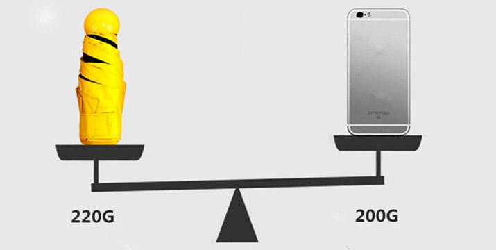 10,90€ από 19,90€ (-45%) για μια Honan Ομπρέλα με θήκη σε Σχήμα Κάψουλας, με ΔΩΡΕΑΝ πανελλαδική αποστολή στο χώρο σας από την Idea Hellas.